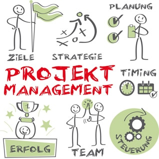 IT Projektmanagement Skizze